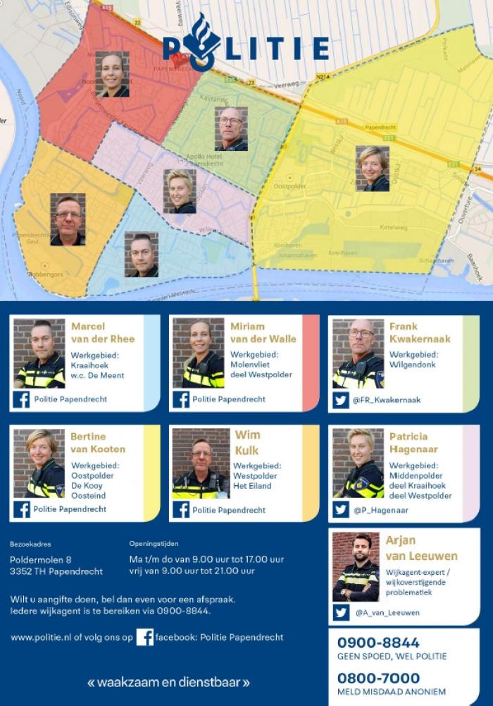 Wijkverdeling wijkagenten Papendrecht
